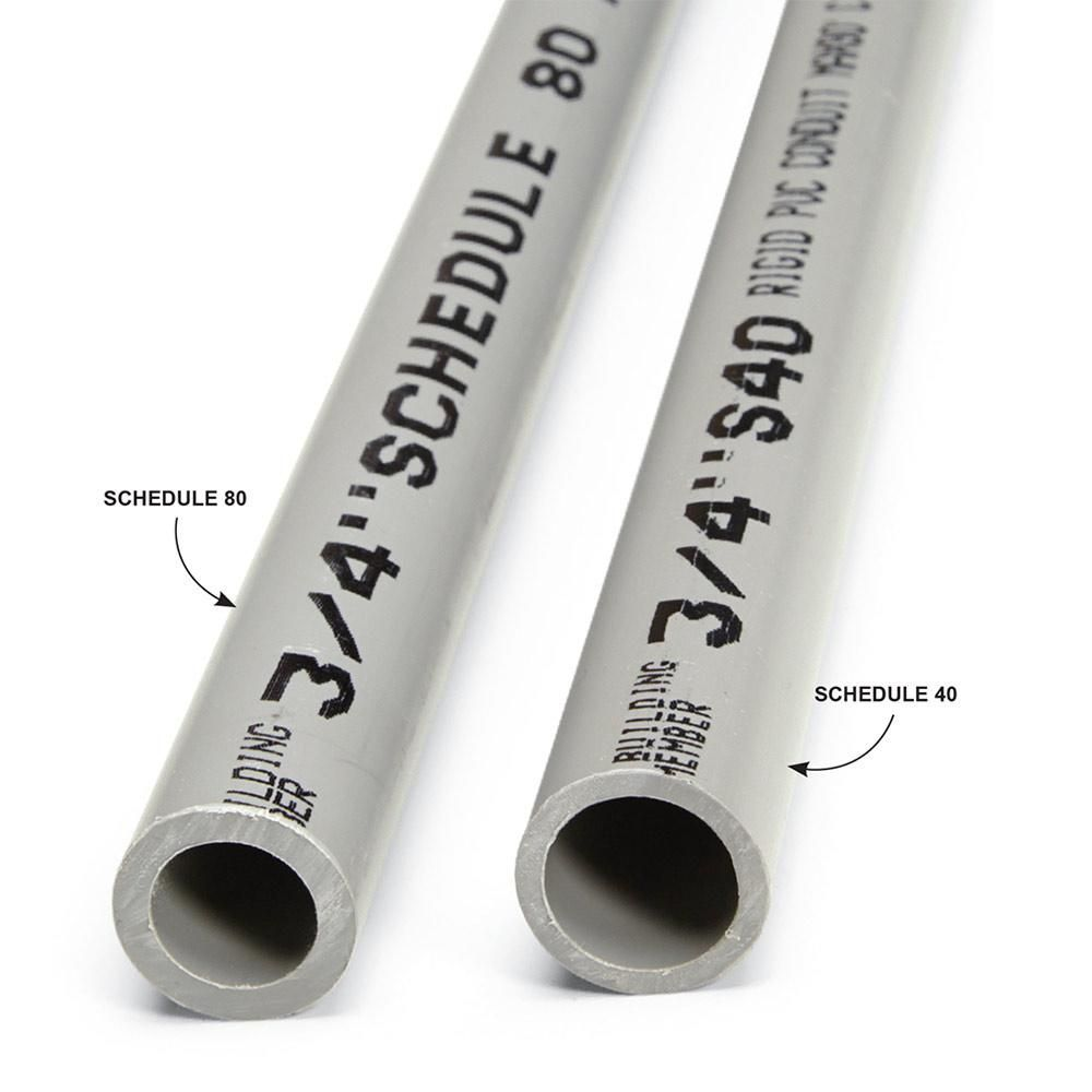 Installing PVC Conduit | Pvc conduit, Schedule 40 and Electrical wiring