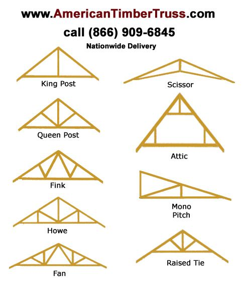 Timber truss designs timber pinterest for How to order roof trusses