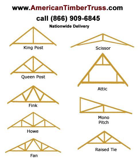 Timber Truss Designs American Timber Truss Timber Frame Joinery Roof Truss Design Roof Trusses