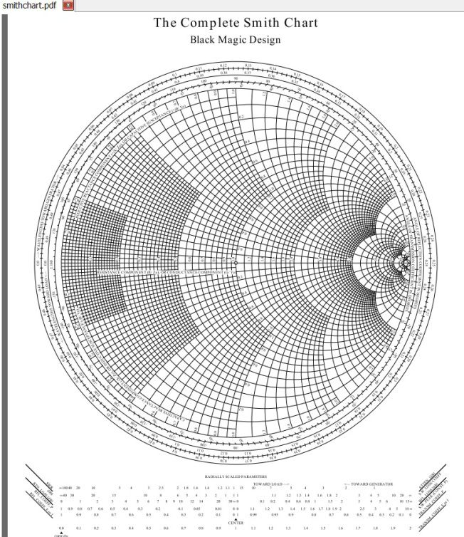 This is a photo of Accomplished Smith Chart Printable