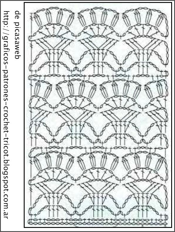 stitch pattern, #free #crochet #pattern <3 ceruleana <3 TEJIENDO CON AMIGAS: REMERITA TEJIDA A CROCHET CON SU GRAFIO CO = GANCHILLO Y SU PATRON