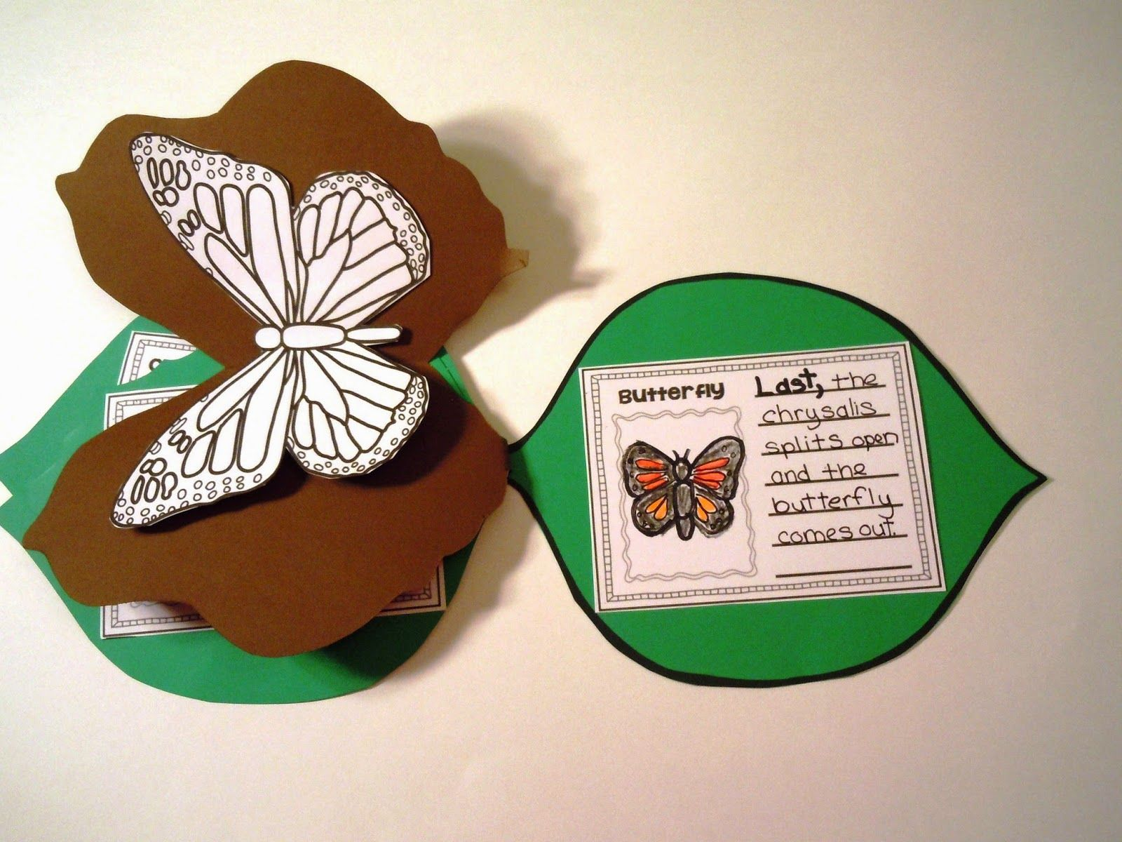A Is For Adventures Of Homeschooling Butterfly Crafts