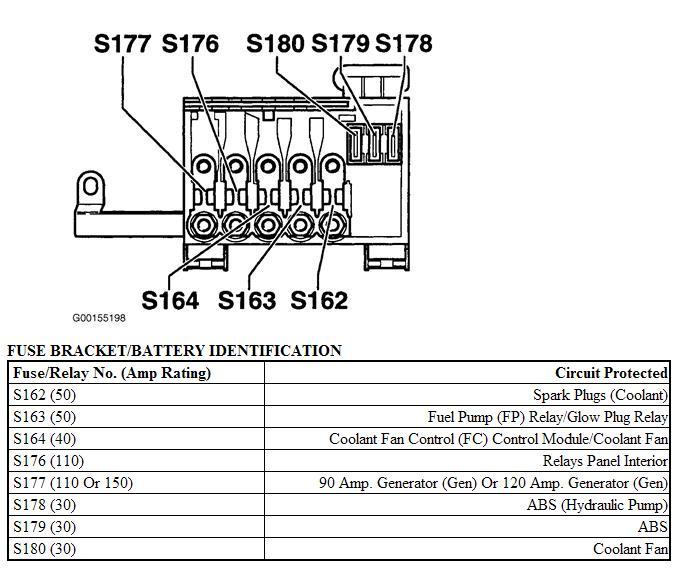 2003 Battery Fuse Box Diagram