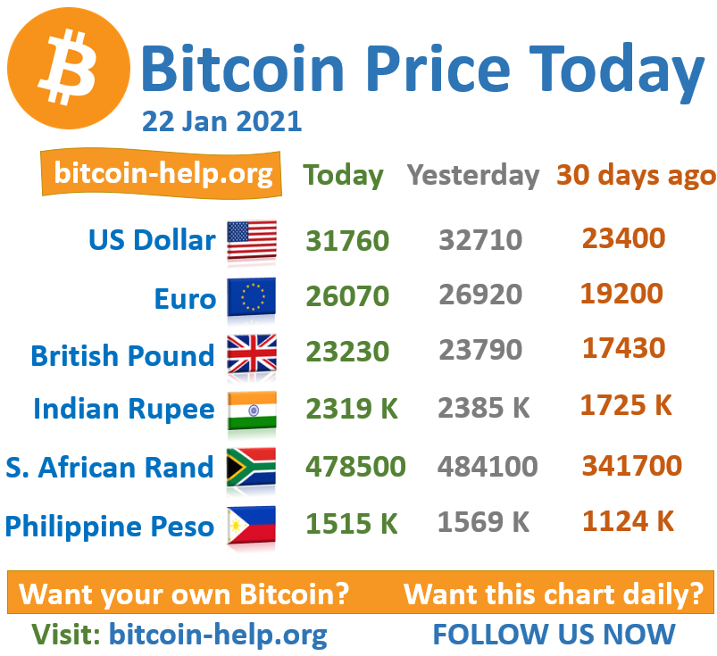 opțiunea binară de depozit bitcoin cei mai buni indicatori de cripocurrency