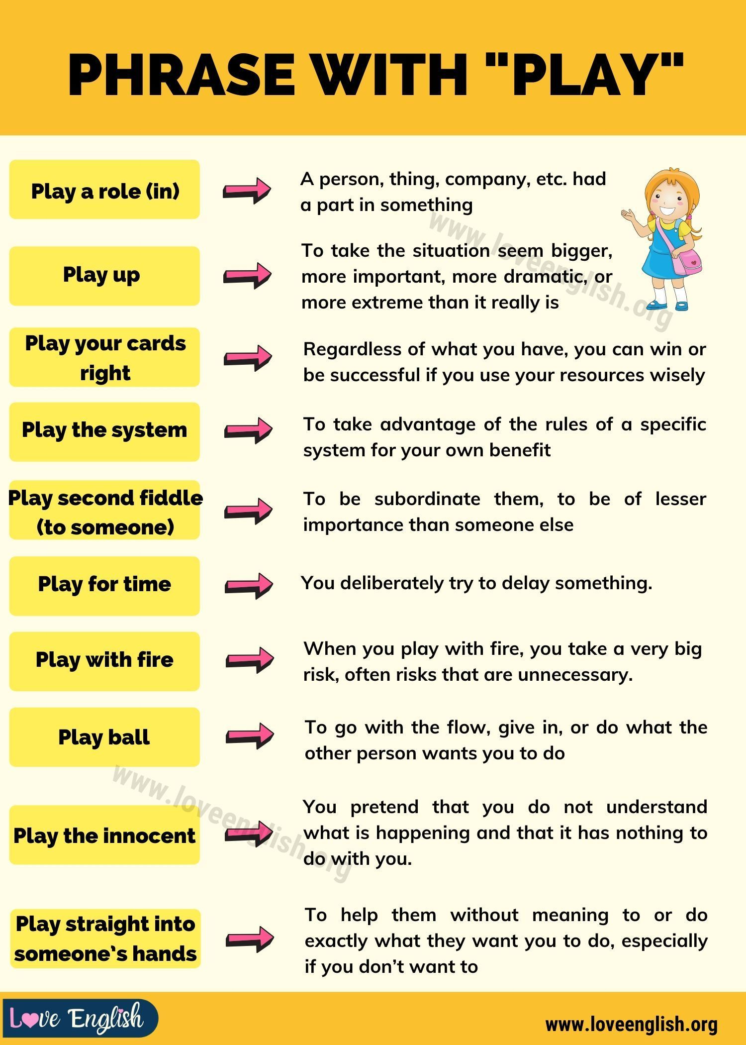 Play It by Ear How to Use This English Idiomatic Phrase