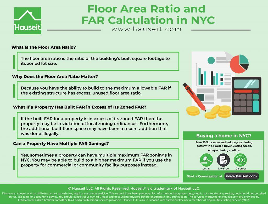 Nyc Floor Area Ratio And Far Calculation Hauseit Floor Area Ratio Flooring Square Footage