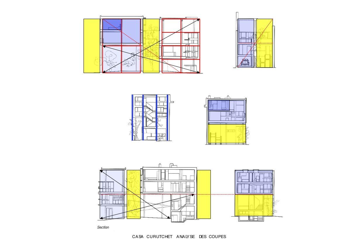 Le Corbusier Et Amancio Williams La Maison Curutchet Maison Le Corbusier Architecte