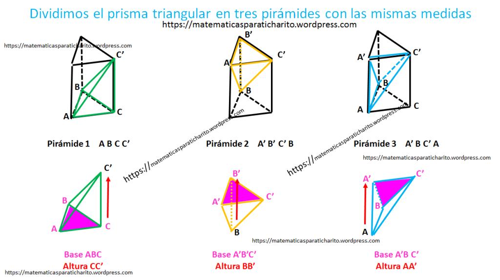 Volumen De La Pirámide Fórmula Explicada Piramide Triangular Pirámide Volumen De Un Prisma