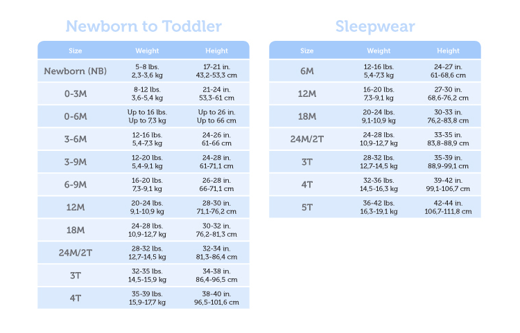 Gerber size chart also lillian lee pinterest babies clothes rh