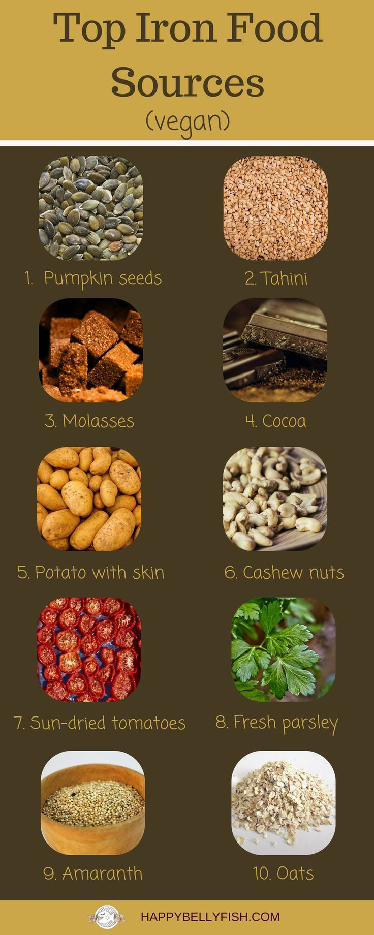IronRich Foods for Vegans and Vegetarians How to Avoid