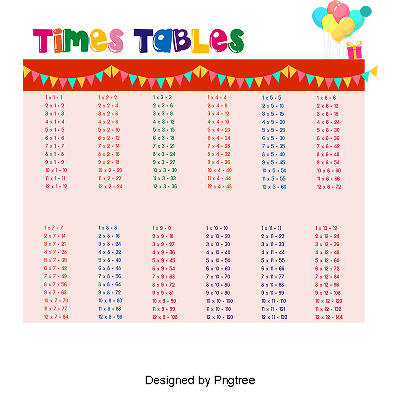 كرتون تسعين جدول الضرب ناقلات المواد مخطط الكرتون جدول الضرب Png وملف Psd للتحميل مجانا Tablas De Multiplicar Tablas De Multiplicacion Tabla De Dibujo