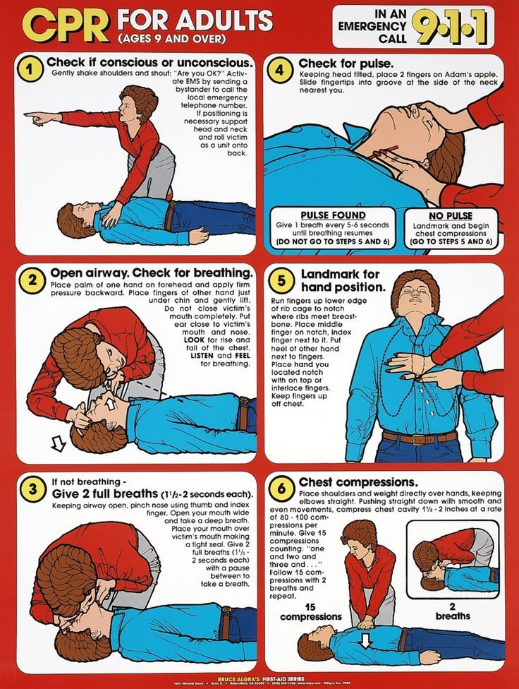 Basic Life Support - BLS Certification Class