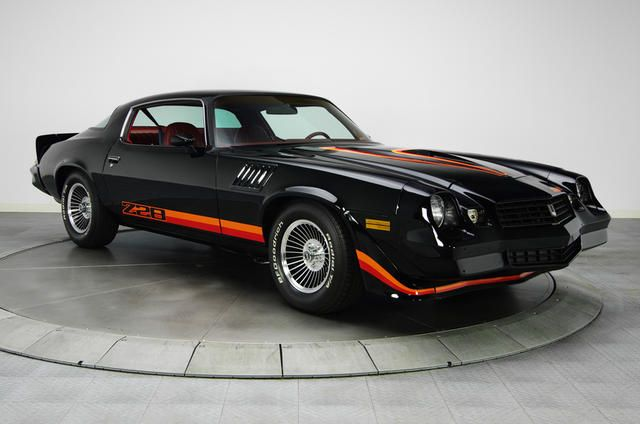 Worlds Cleanest 1979 Camaro Z28 For Sale Retro Resale   Cars