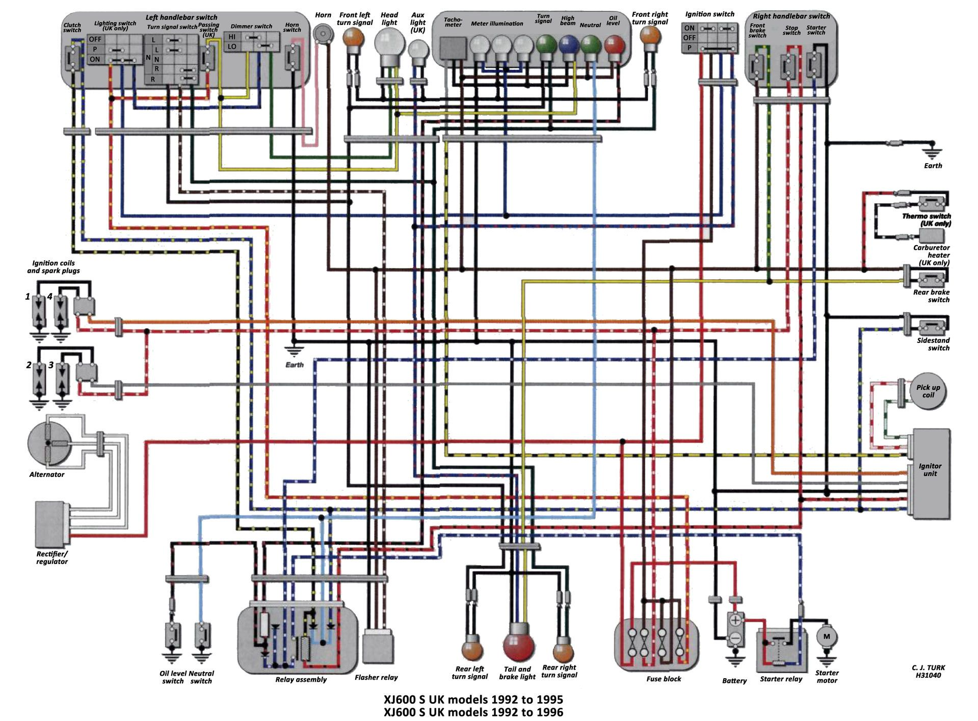 hight resolution of xj 600 wiring diagram home wiring diagram yamaha xj wiring diagram