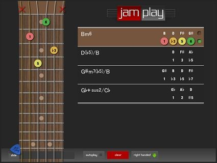 guitar chord finder | guitar practice | Pinterest | Guitar chords ...