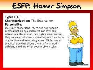 Myers Briggs Which Simpsons Character Are You Esfp Personality Psychology The Entertainer Personality