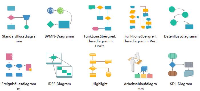FlussdiagrammVorlagen Flussdiagramm, Diagramm, Vorlagen