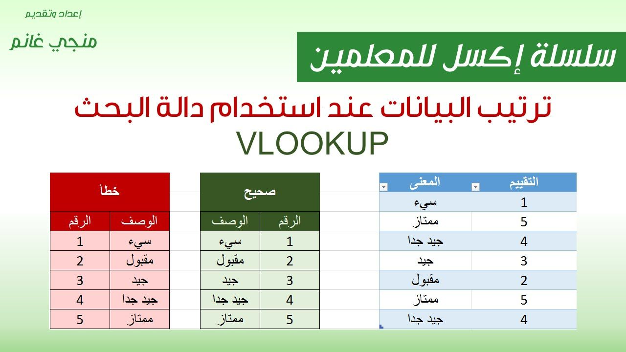 سلسلة اكسل للمعلمين ح27 2 ترتيب البيانات عند استخدام دالة البحث Vlookup Periodic Table Bar Chart Chart