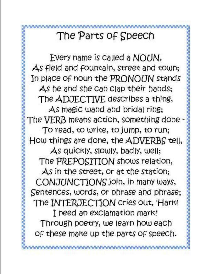 Parts Of Speech Lessons Tes Teach – Eight Parts of Speech Worksheet