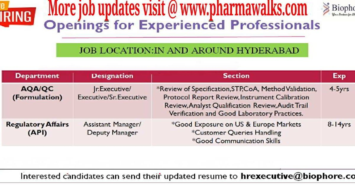 Urgent job openings in QC / AQA / Regulatory Affairs