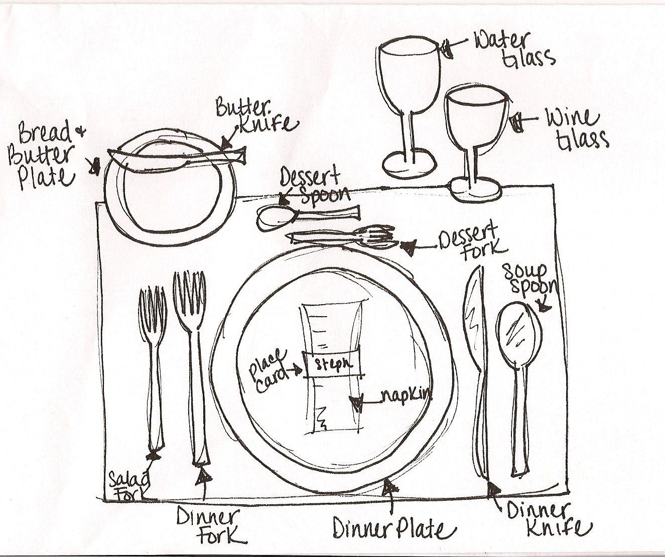 Formal dinner table setting etiquette - Prim And Proper Activ8 Camp Muscogee Moms Proper Table Settingsetting