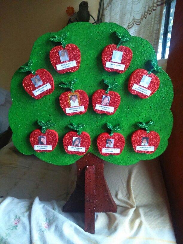 Maqueta de mi árbol genealógico. | lo voy hacer | Pinterest ...