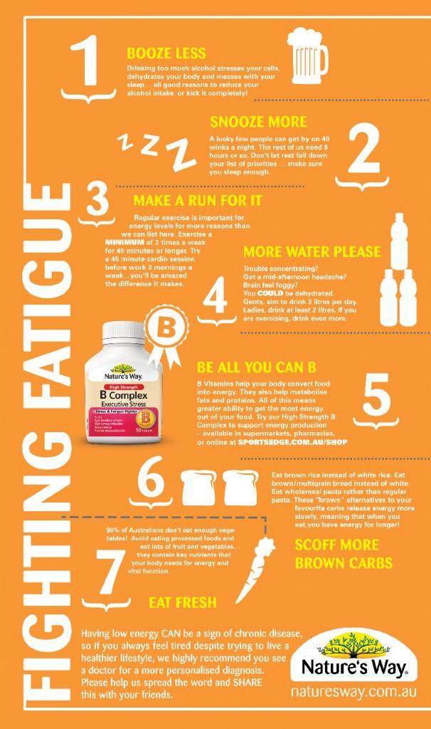 60 ways to lose weight image 8