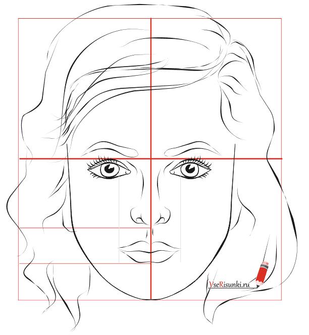 Kak Narisovat Portret Karandashom Poetapno Portret Narisovat Lica Risovanie Portretov