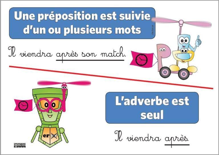 Je distingue les adverbes | Les adverbes, Classe de mots ...