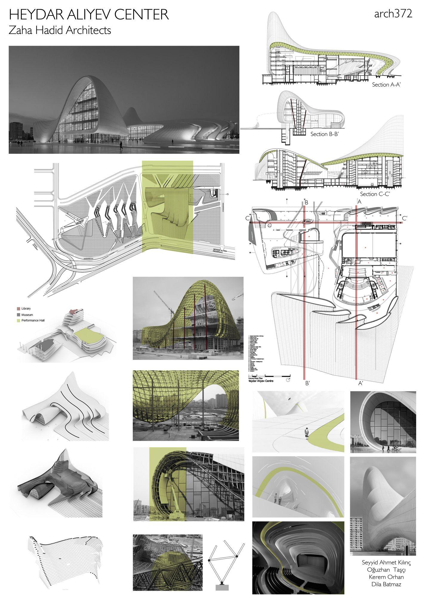 Case Study Of Heydar Aliyev Center By Zaha Hadid Architects Zaha Hadid Zaha Zaha Hadid Architecture
