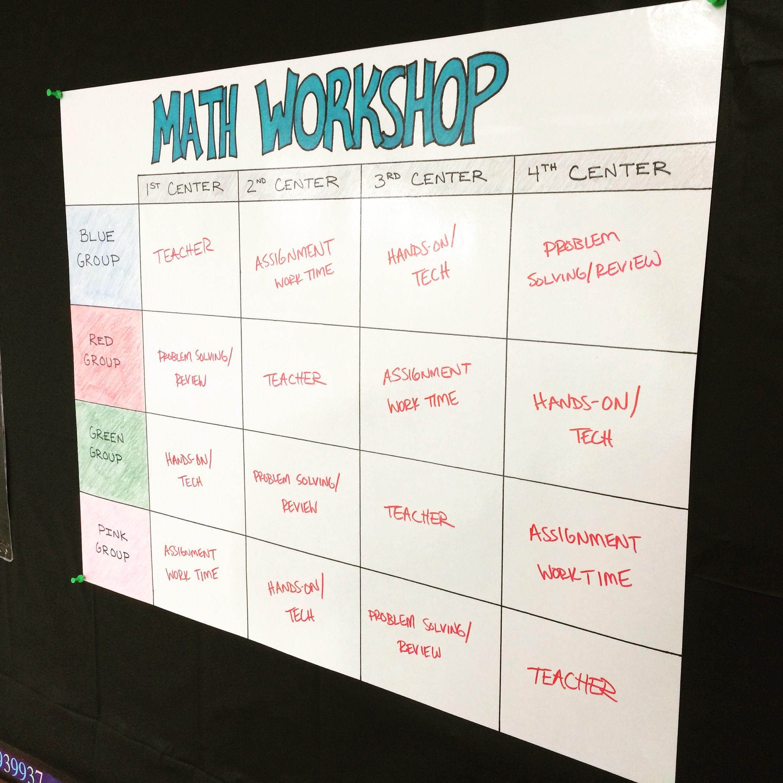 6th grade math workshop rotation board to help keep track of math ...