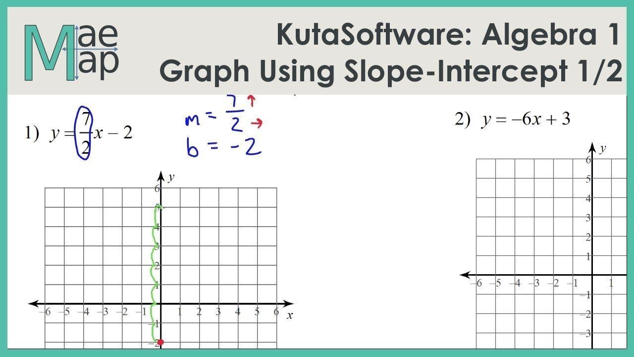 Slope Intercept Form Kuta Worksheet Here's What No One