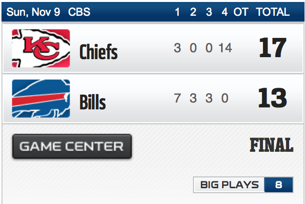 Week 10 Chiefs Beat Bills 17 To 13 In Buffalo What Was Your Favorite Play Ravens Game Cardinals Game Bears Game