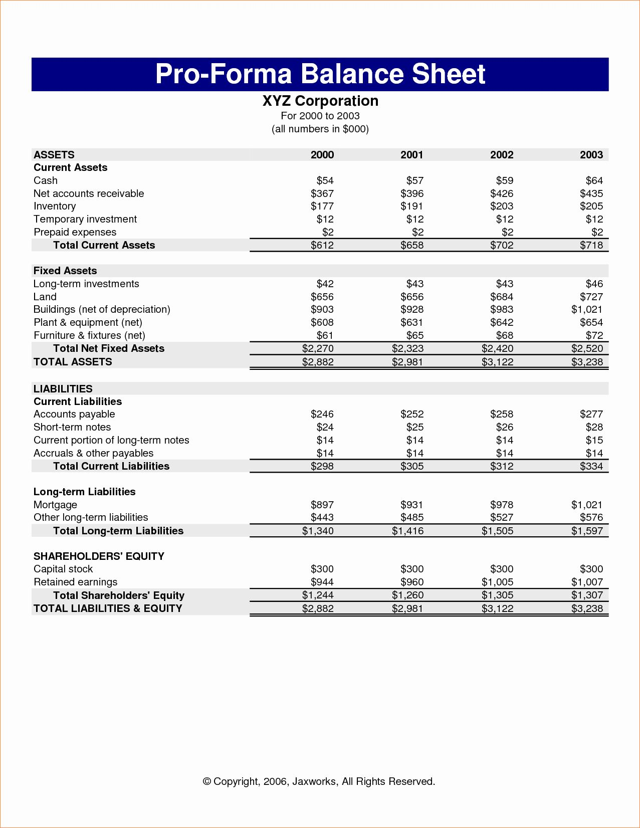 Pro Forma Income Statement Template Awesome 7 Pro Forma Financial Statements Template Statement Template Financial Statement Weekly Budget Template Pro forma financial statement template