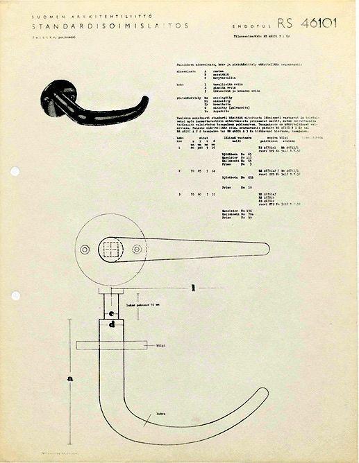 """Pukinsarvipainike, ovenkahva. """"RT-kortissa vuodelta 1943 on ehdotus uudesta painikemallista."""""""