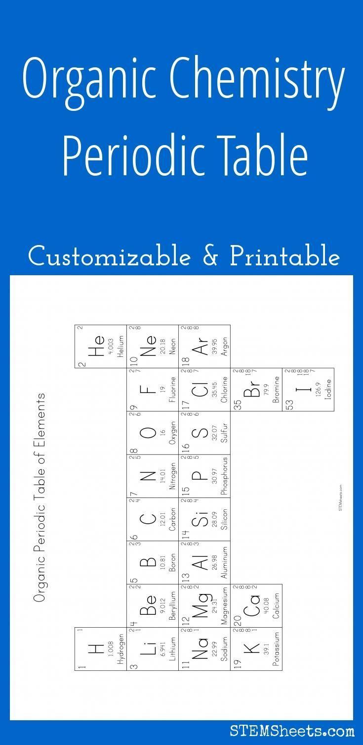 Organic chemistry periodic table customizable and printable organic chemistry periodic table customizable and printable buycottarizona