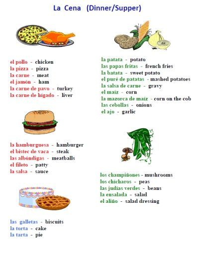 FREE food in Spanish worksheet packet -- 25 pages! Easy to download ...