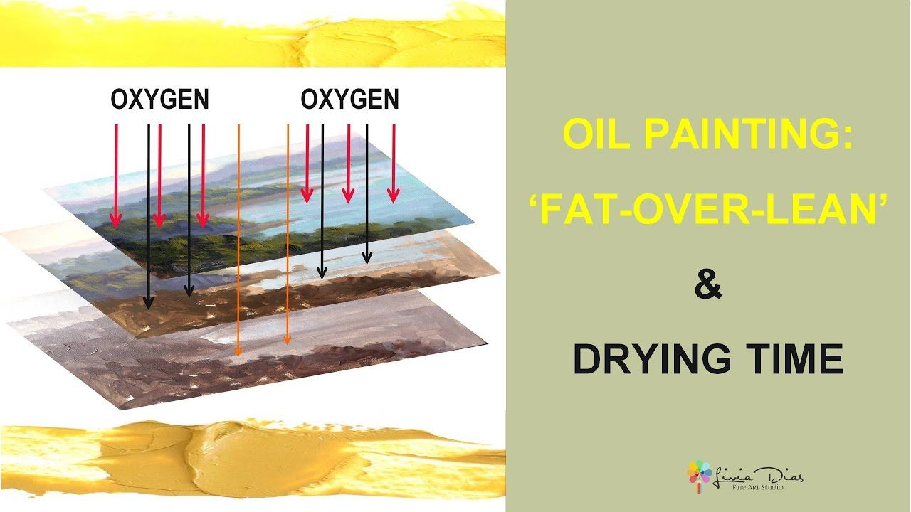 Pin On Oil Painting Selected Videos