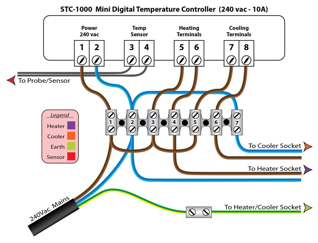 stc 1000 wiring diagram for incubator lovely stc 1000 temperature controller wiring diagram 39 for  temperature controller wiring diagram