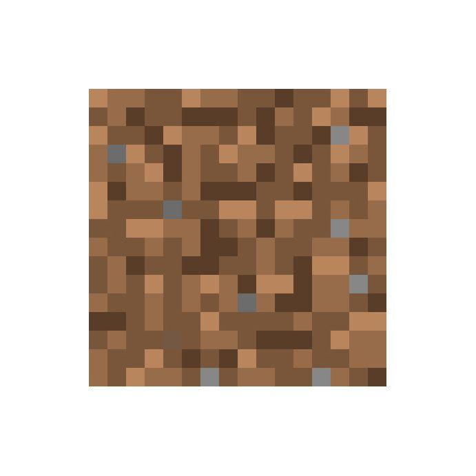 Custom 4 12 Inch Minecraft Dirt Blocks Vinyl By Wilsongraphics 24 00 Vinyl Wall Decals Minecraft Beads Manly Decor