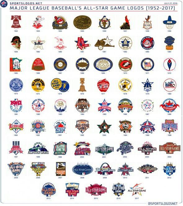 2017 Major League Baseball All-Star Game - July 11, 2017: on Fox ...