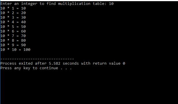 C Program To Print Multiplication Table Using For Loop Programming