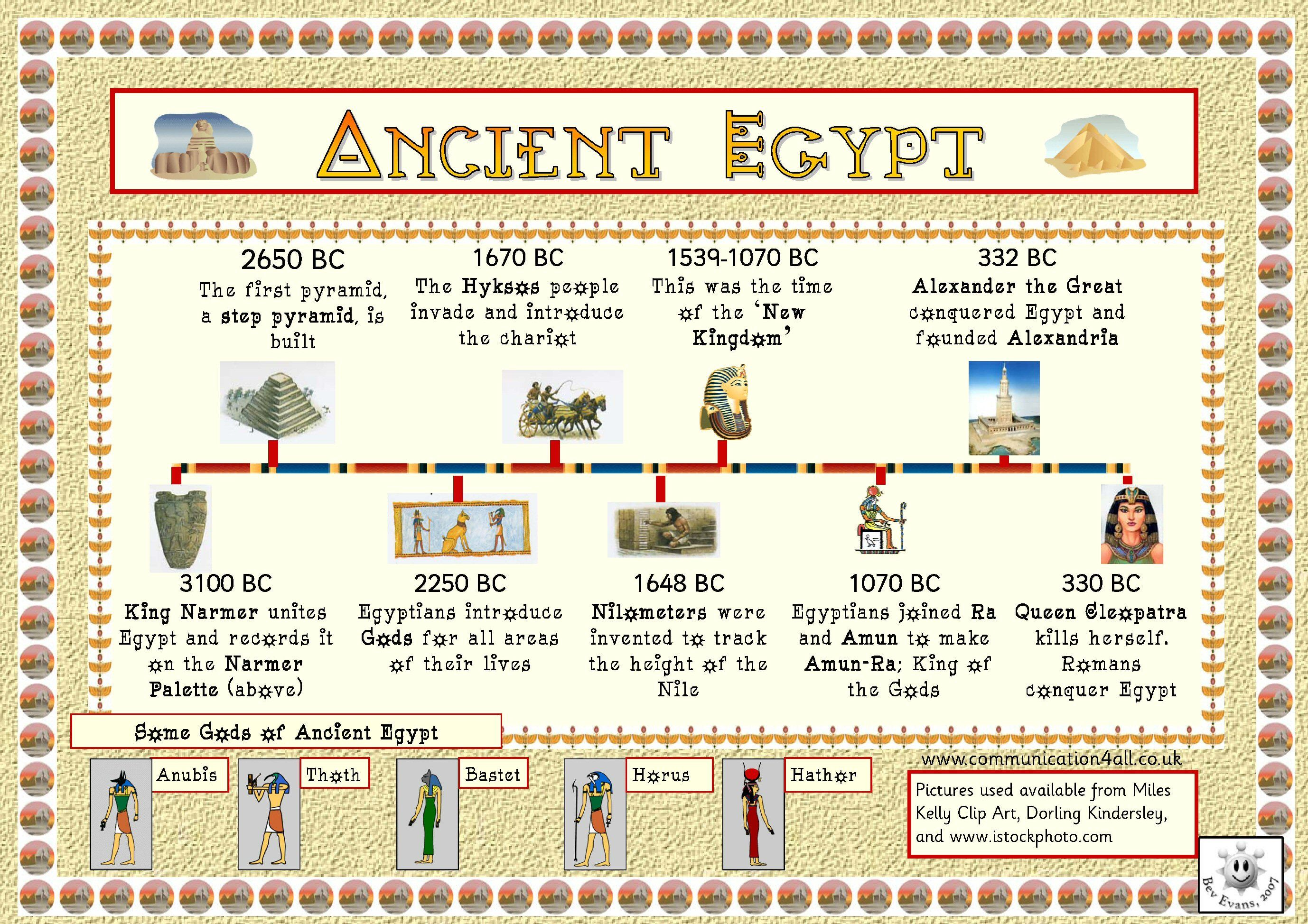 FREE Printable Double-Sided Ancient Egypt Fact Mat | Ancient Egypt ...
