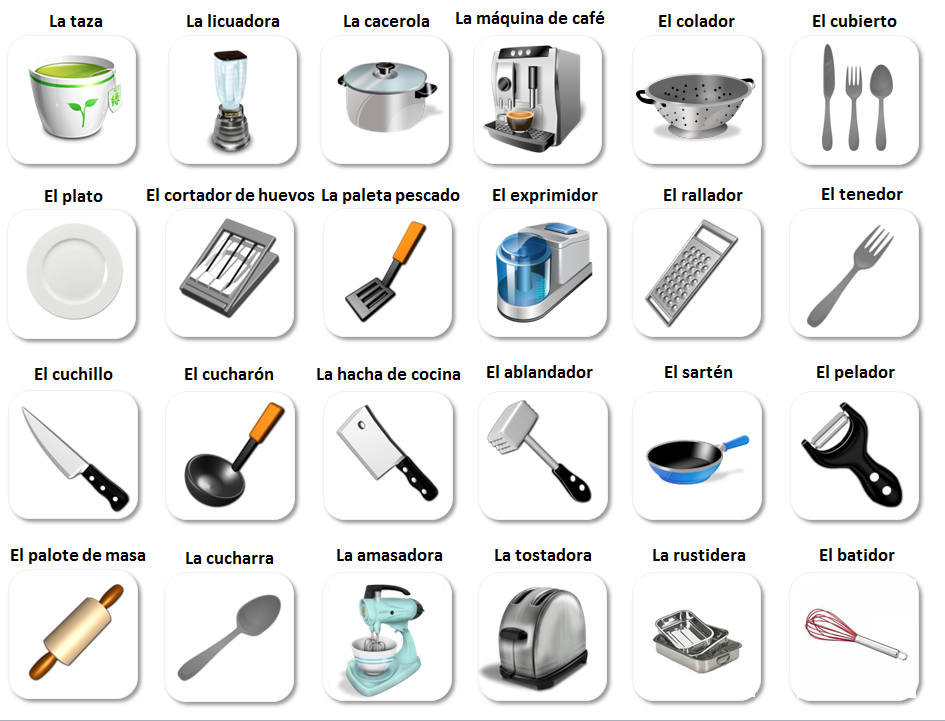 En la cocina vocabulario spanish kitchen vocabulary for Utensilios de cocina para zurdos