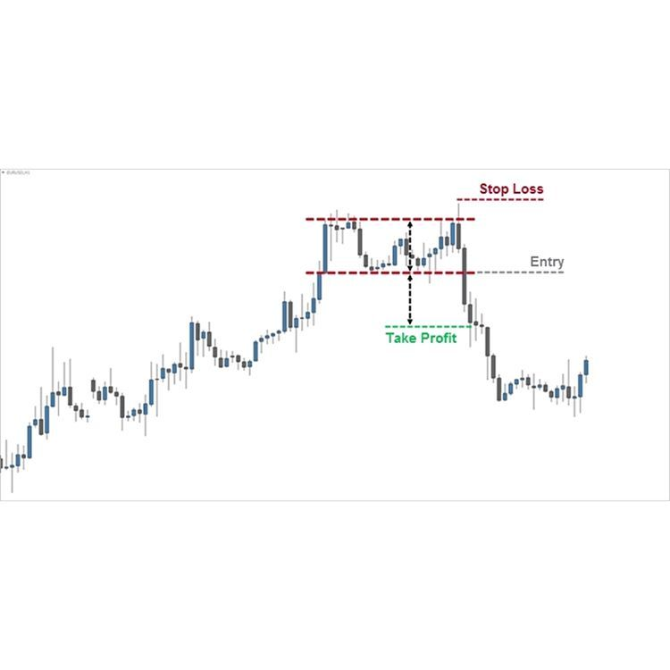 Pin By Deepak On Chart Patterns Money Trading How To Make Money