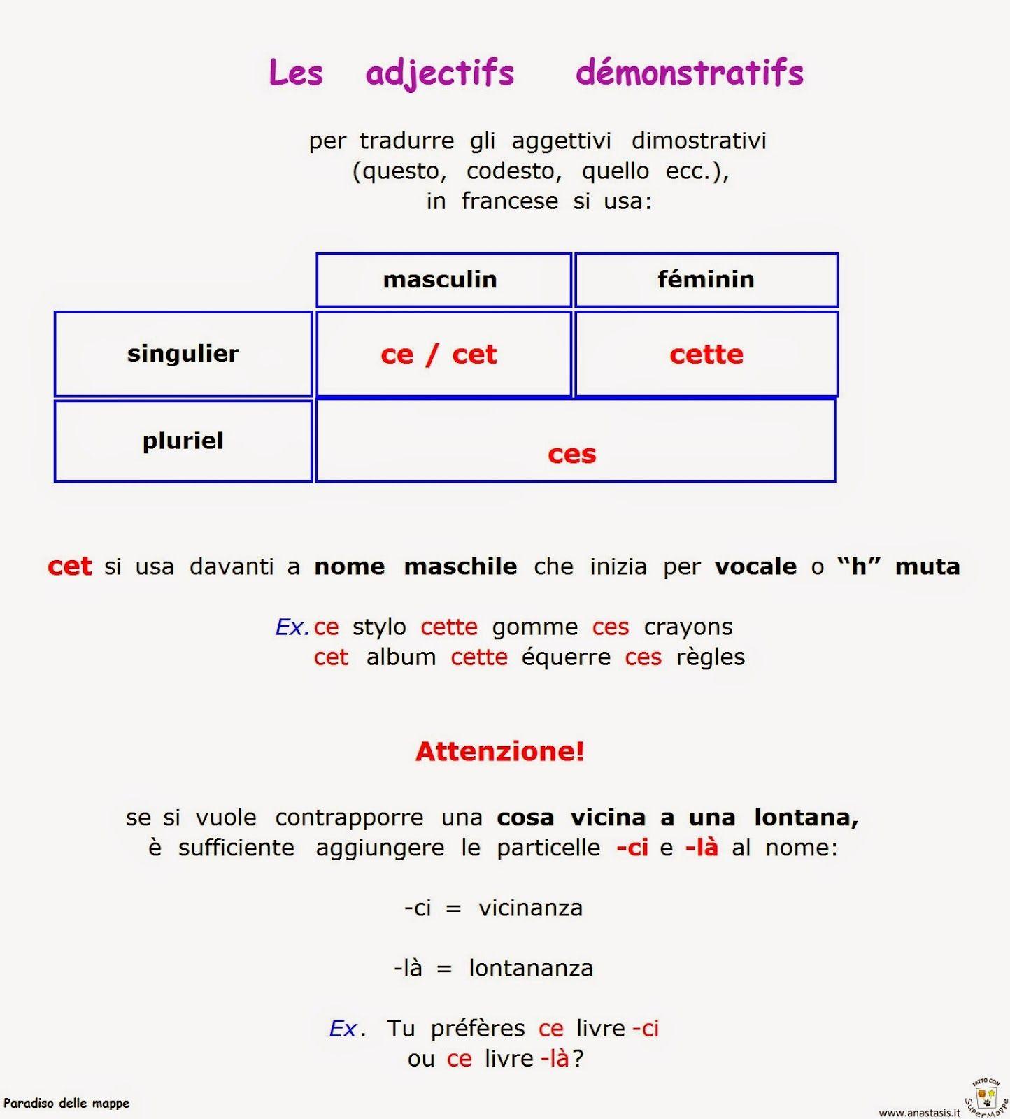 Aggettivi Dimostrativi Grammatica Francese Imparare Il Francese Francese