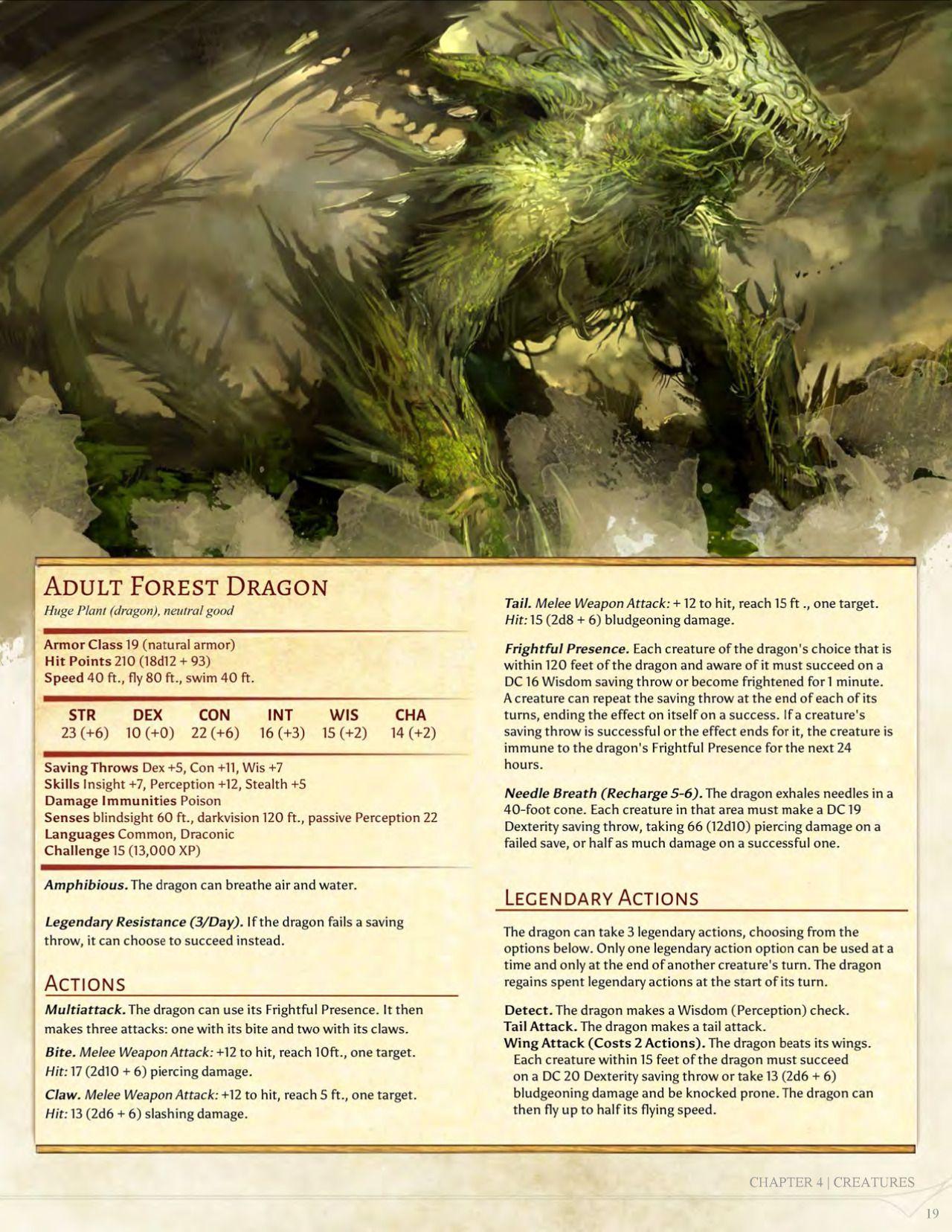 Dnd 5e Homebrew Dnd Dragons Dnd 5e Homebrew Dungeons And Dragons Homebrew