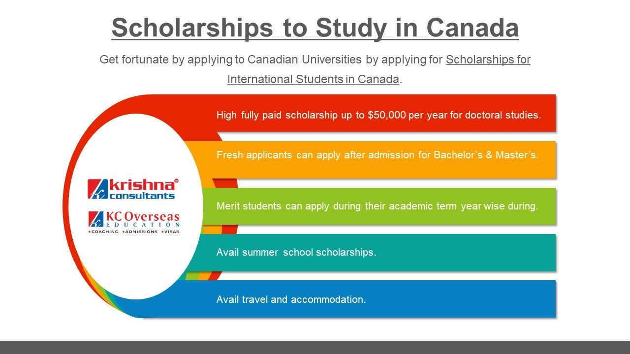 How To Get Scholarship In Canada For Indian Students
