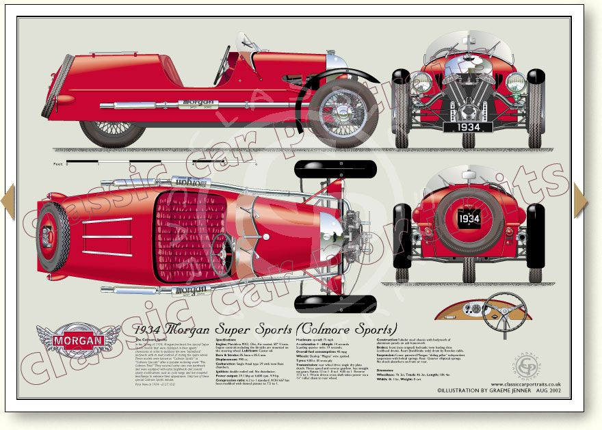 Morgan Trike Super Sports Colmore Sports Post Vintage - Sports cars posters