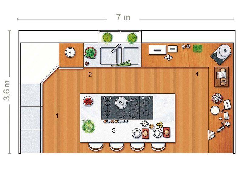 Una cocina bien planteada cocinas planos de casas y c moda - Medidas isla cocina ...